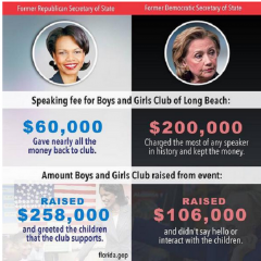 Hillary, rice-grifting