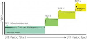 Tiered-pricing-300x140